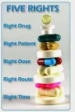 five rights medication_2