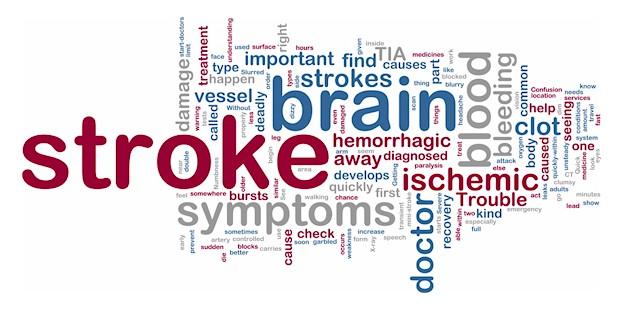 stroke_wordcloud