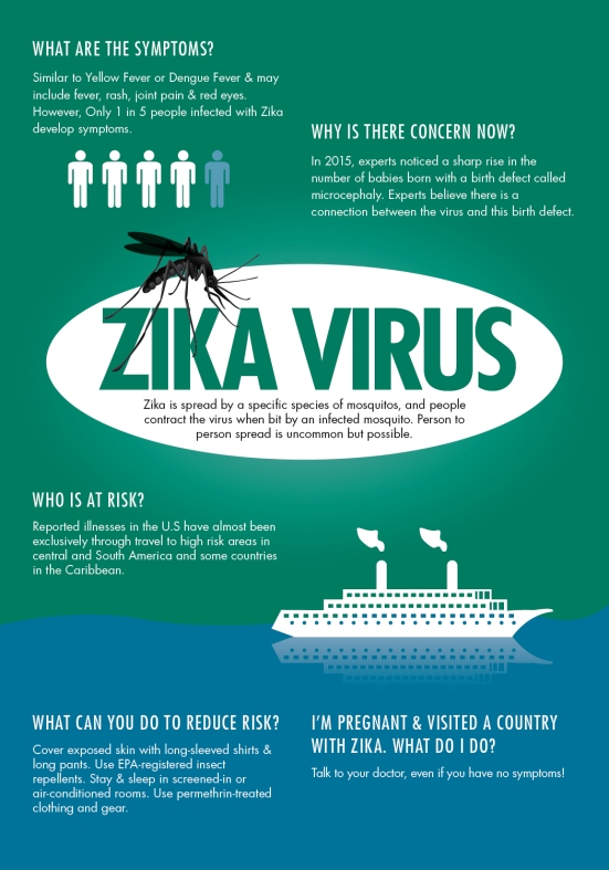 Zika Infographic Facebook