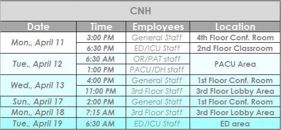 CNH Schedule
