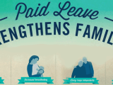 Spotlight on New HCA Workforce Benefits: Paid Family Leave